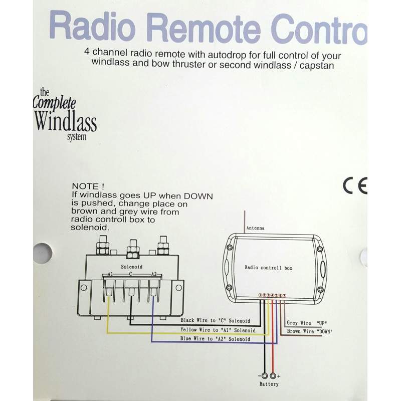 Anchorwinch Wireless Controller & Remote | Absolute Marine on network layer diagram, protocol diagram, antenna diagram, battery diagram, fiber channel diagram, nat diagram, marketing channel diagram,