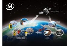 Emergency GPS Locator Beacon